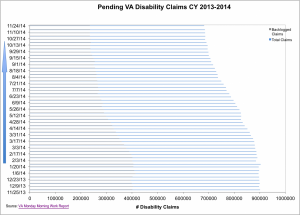 Total Claims 11.24.14