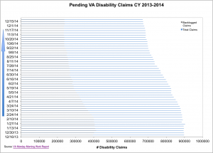 Pending claims (1)