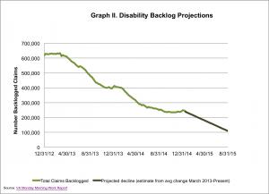 Backlog Projection_19January 2015