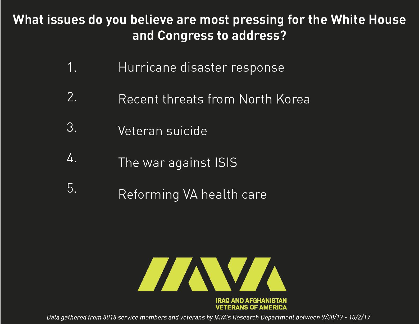 update nfl poll 2