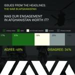 Flash Poll 1