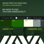 Flash Poll 2