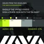 Flash Poll 3