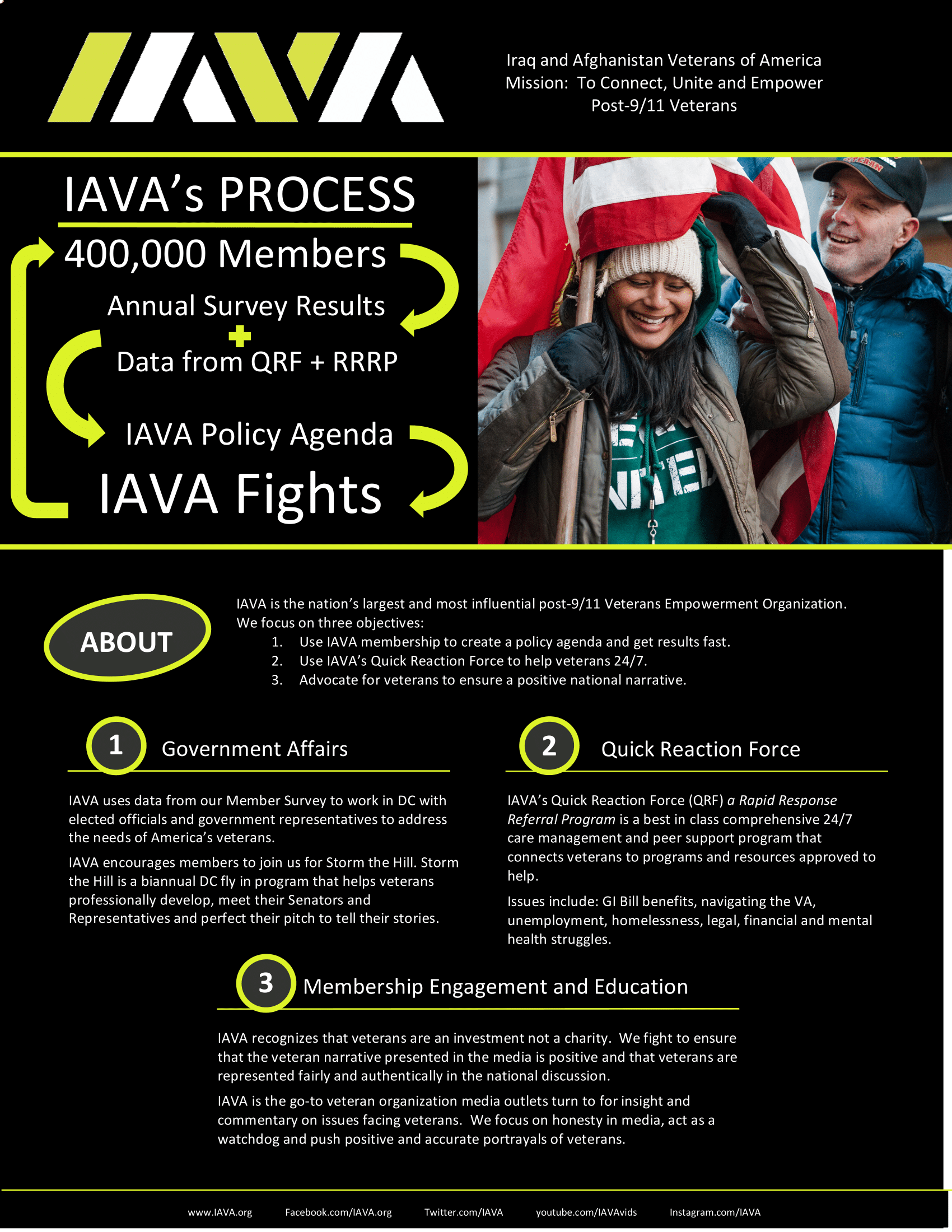 ABOUT IAVA ONE PAGER Final