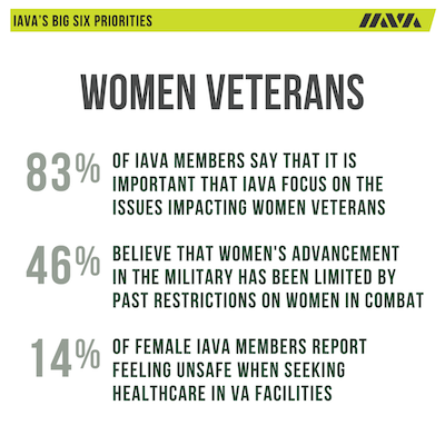 IAVA Member Survey Results